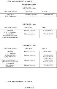 Libros texto PUBLICAR (1)-1